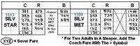 32 - 31 Mar 2020 Amtrak Fare Bucketsa.jpg