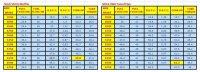 503UL vs R&D 503UL.jpg