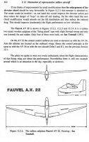 Fauvel AV 22 -Tailless Aircraft in therory and practice -K Nickel & M Wohlfahrt.jpg