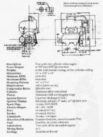 Kawasaki engine specs.png