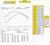 Clone 460 HP Graph.jpg