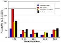 engine_hours.JPG