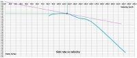 Sink rate vs velocity800.jpg