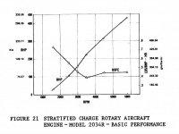 John Deere SCRAE -Basic Performance SAE 890324.jpg