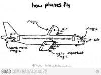 e4cf04e9dabe360ca3176a5463ffff80--aviation-humor-aviation-art.jpg