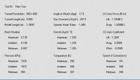 M6 FLAT TE CFD STATISTICS.png