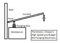 Rib Flanging Tool.jpg