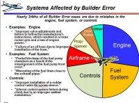 builder error.JPG