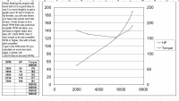 Eiffel club graph.png