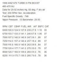 1996 MX Z 670 TURBO 9 PSI BOOST..jpg