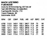 SKIDOO 670 TURBO 9lbs BOOST.jpg