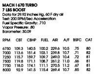 SKIDOO 670 TURBO 7lbs BOOST.jpg