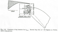 FLAP NOSE POSITION Theory of Wing Sections a.PNG