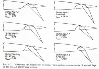 FLAP NOSE POSITION Theory of Wing Sections b.PNG