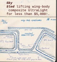 SkySled spar for lifting wing-body Ultralight plane .png