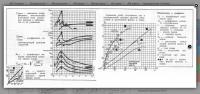 Screenshot_2021-04-09 Экспериментальные планеры «Дископлан-1» и «Дископлан-2» СССР - Альтернат...png