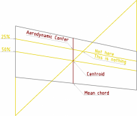 MAC-geometric-construction.png