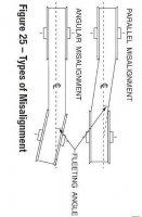 alignment gates belt.JPG