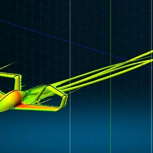 Synergy in CFD