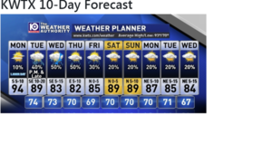 weather sept 7 2020.png