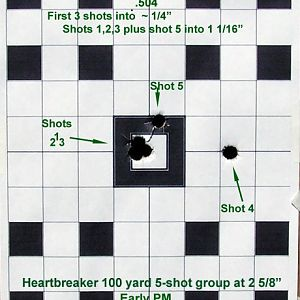 Heartbreaker on shot 4, 5 was an I no longer care shot.