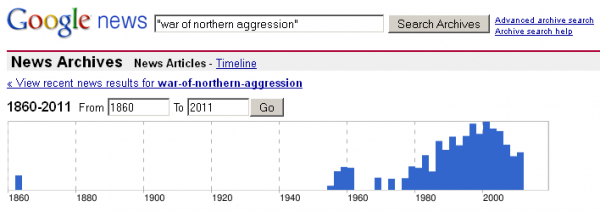googletrendswarofnorthernagression.png