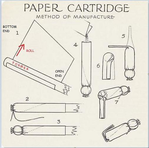ROLLING CARTRIDGE 1.JPG