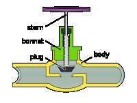 Globe_valve_diagram.svg.png