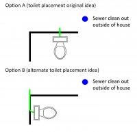Toilet Plans.jpg