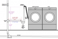 washingmachineplumb2.png