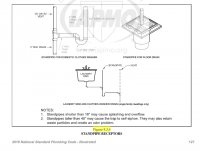 NSPC Figure of Standpipe with sink.jpg