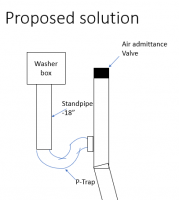 proposed solution.PNG