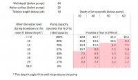 Drawdown efficiency snip.jpg