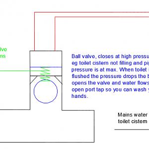 3 Port Water Valve