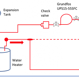 Recirc_3Way_valve