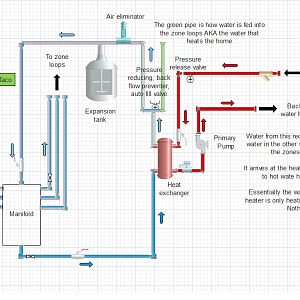 Heatingsystem2