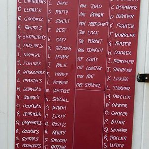 Discover Your Real Ale Name