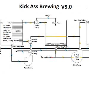Kick Ass Brewing