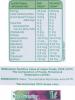 Tropicana ingredients.PNG